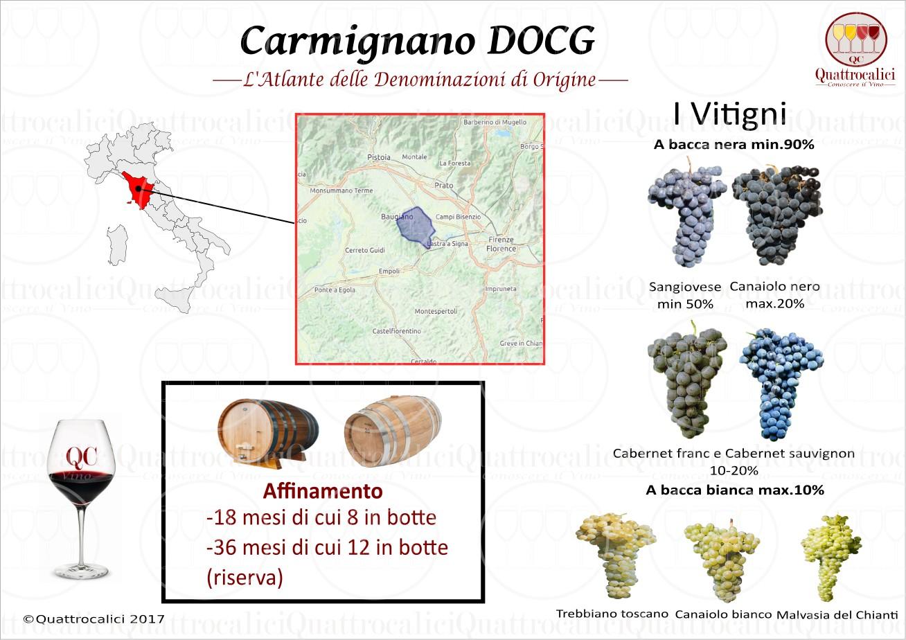 Carmignano DOCG là gì?
