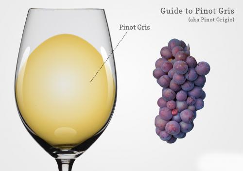 Pinot gris là gì? Sự khác biệt giữa Pinot Gris và Pinot Grigio là gì?